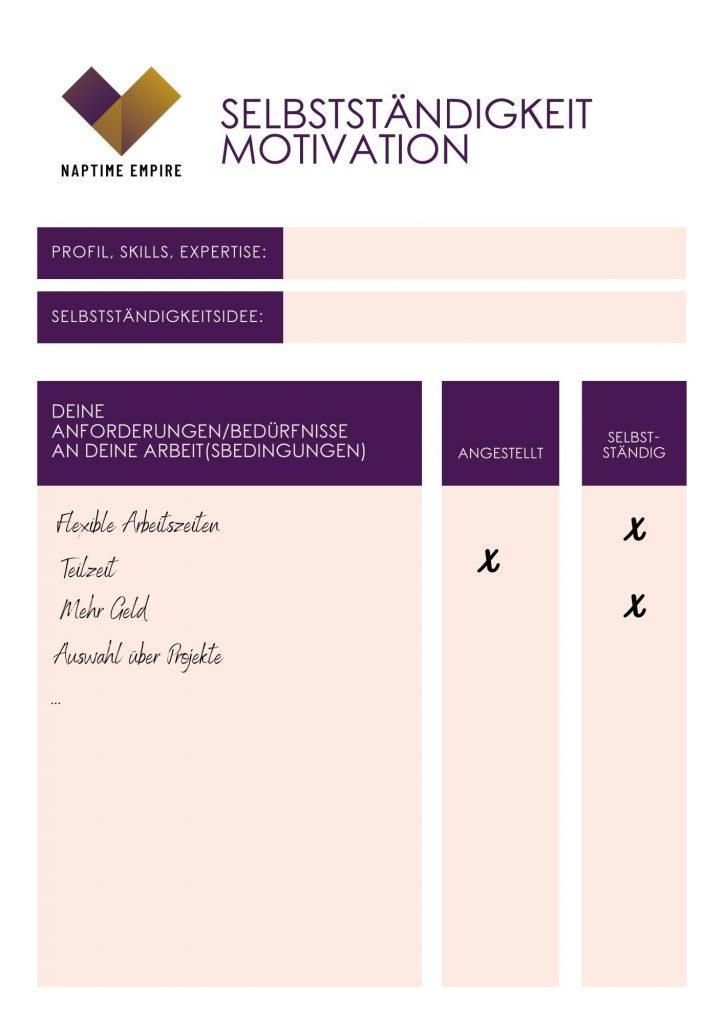 motivation mama selbstständig